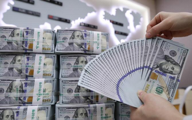 韓米 通貨 スワップ